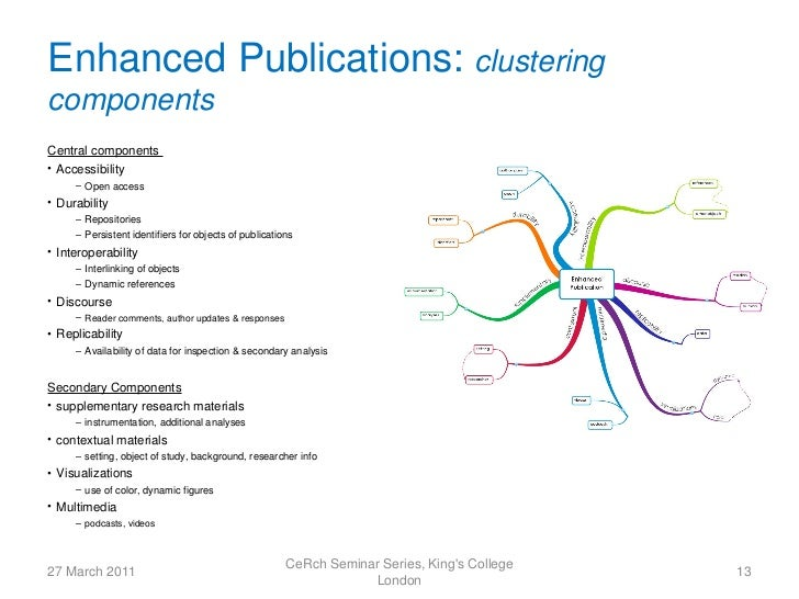 Enhanced Publications: clusteringcomponentsCentral components• Accessibility     – Open access• Durability     – Repositor...