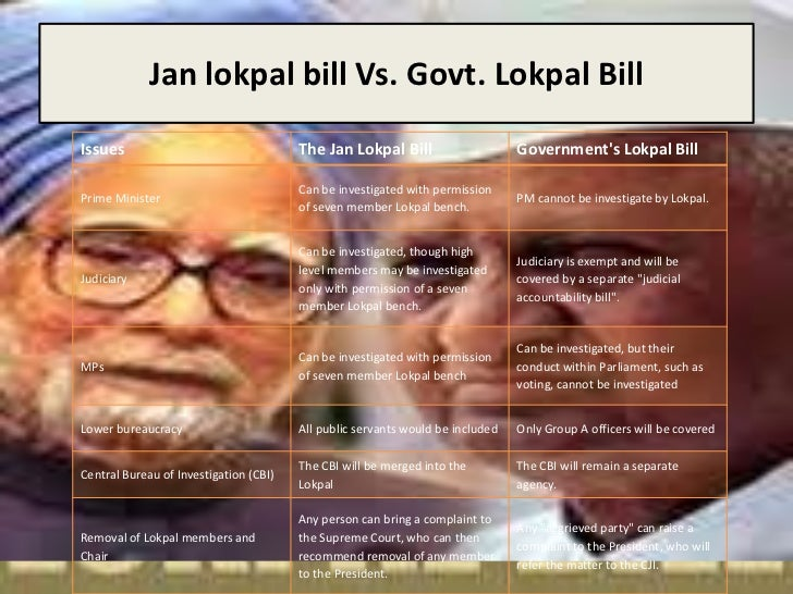Delhi: BJP moves ten amendments to Jan Lokpal Bill