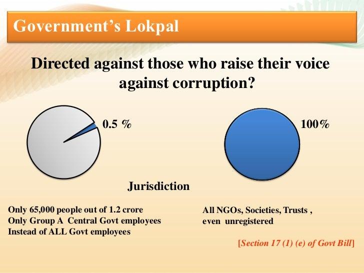 Jan lokpal vs govt. lokpal Slide 2
