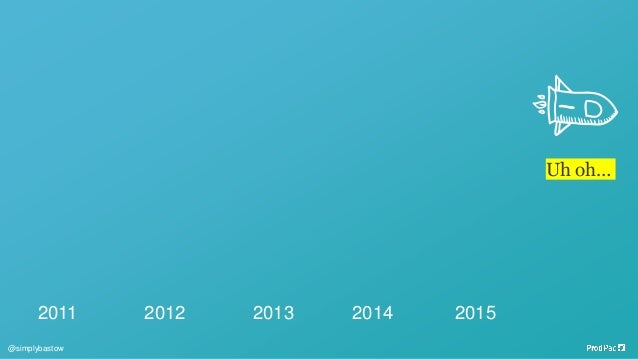 @simplybastow Uh oh… 2011 2012 2013 2014 2015