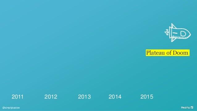 @simplybastow Plateau of Doom 2011 2012 2013 2014 2015