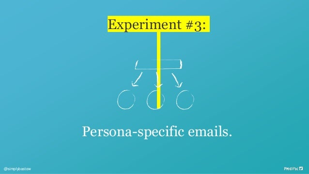 Experiment #3: Persona-specific emails. @simplybastow