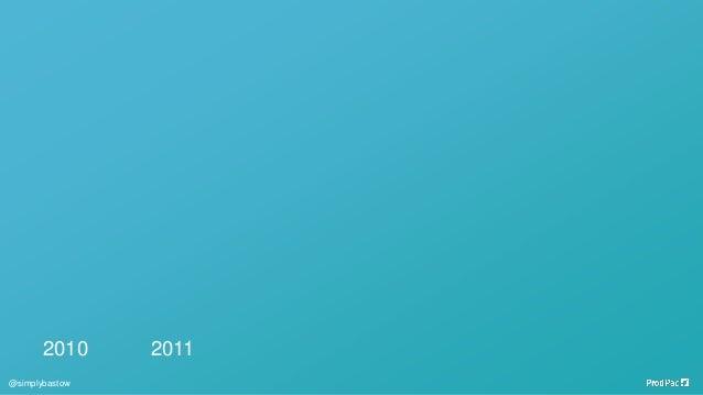 2010 2011 @simplybastow