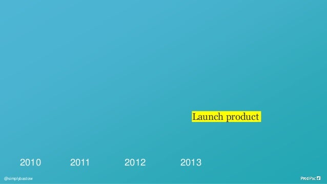 2010 2011 2012 Launch product 2013 @simplybastow