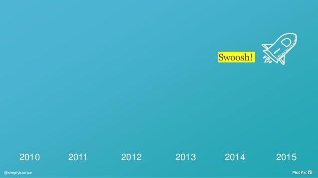 Swoosh! 2010 2011 2012 2013 2014 2015 @simplybastow