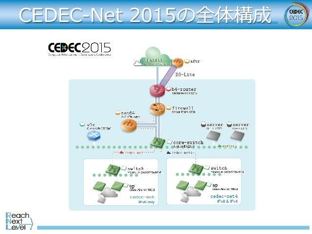 CEDEC-Net 2015の全体構成