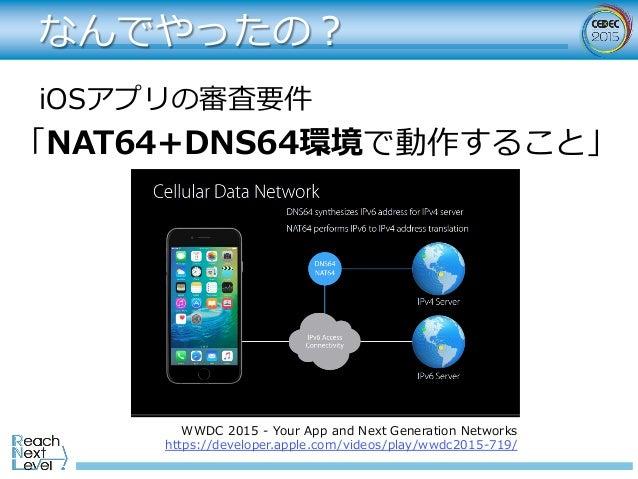 なんでやったの? WWDC 2015 - Your App and Next Generation Networks https://developer.apple.com/videos/play/wwdc2015-719/ iOSアプリの審査...