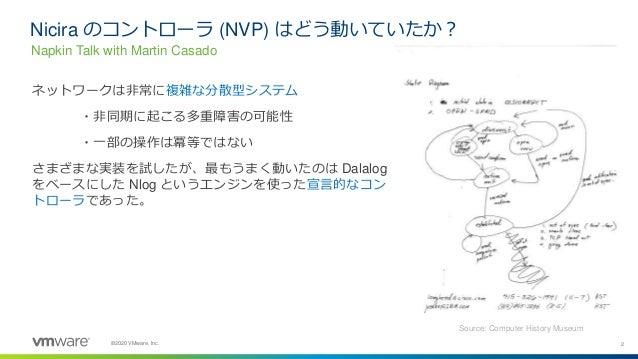 宣言的(Declarative)ネットワーキング Slide 2