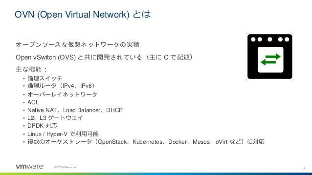 宣言的(Declarative)ネットワーキング Slide 3