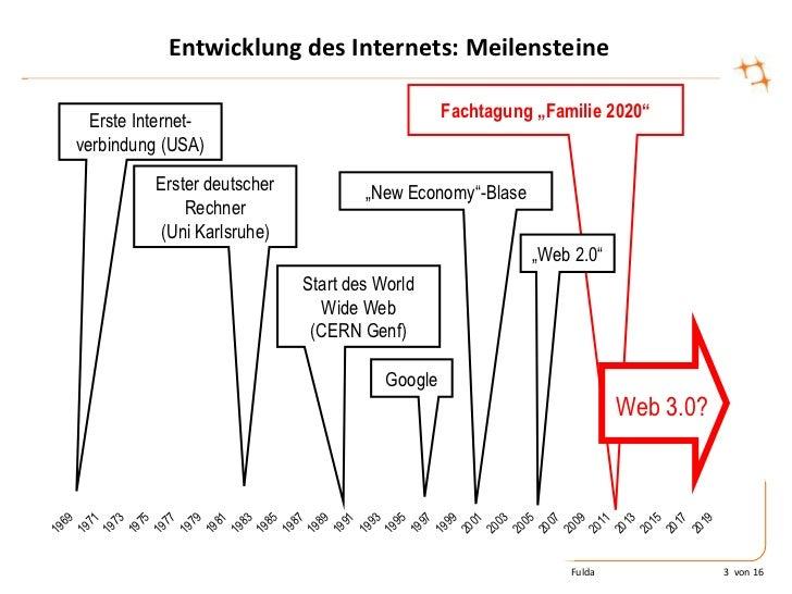 Janschmidt fulda 2012_print Slide 3