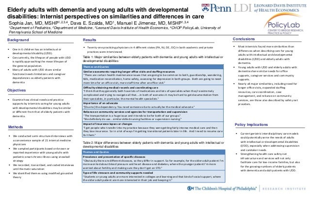 Elderly adults with dementia and young adults with developmentaldisabilities: Internist perspectives on similarities and d...