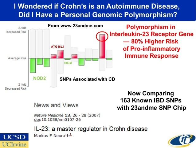 I Wondered if Crohn's is an Autoimmune Disease,  Did I Have a Personal Genomic Polymorphism?            From www.23andme.c...