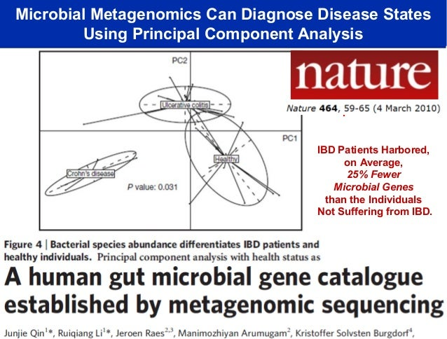 Microbial Metagenomics Can Diagnose Disease States        Using Principal Component Analysis           From www.23andme.co...