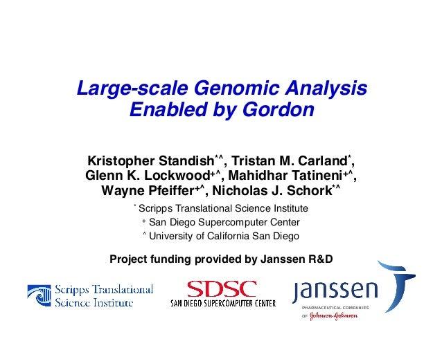Large-scale Genomic Analysis Enabled by Gordon! Kristopher Standish*^, Tristan M. Carland*, Glenn K. Lockwood+^, Mahidhar ...