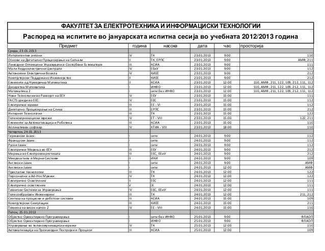 ФАКУЛТЕТ ЗА ЕЛЕКТРОТЕХНИКА И ИНФОРМАЦИСКИ ТЕХНОЛОГИИ        Распоред на испитите во јануарската испитна сесија во учебната...