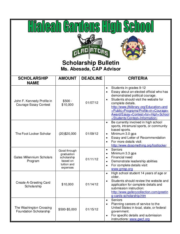 Scholarship Bulletin                              Ms. Abesada, CAP Advisor  SCHOLARSHIP                AMOUNT         DEAD...