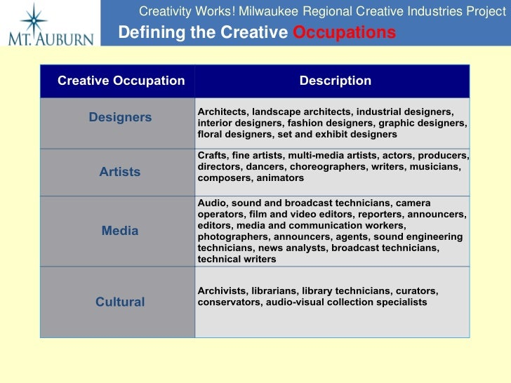 1 19 2012 Webinar Growing The Creative Economy