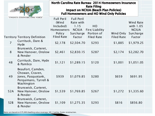 north carolina homeowners insurance update and changes to the nationa. Black Bedroom Furniture Sets. Home Design Ideas
