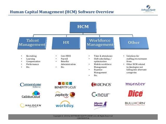 Human Capital Management Ecosystem Amp Brief Market Update