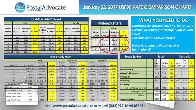 visit www.postaladvocate.com or call (888)977-MAIL(6245) Download the updated rates by Jan 22, 2017 Contact your meter/pc ...