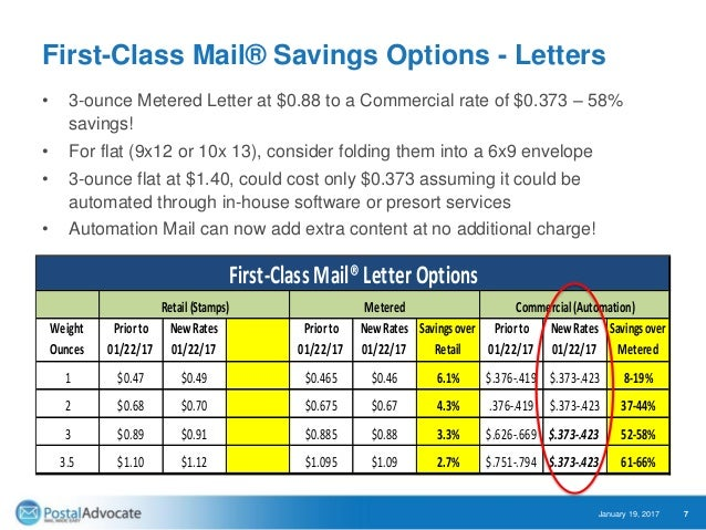 What Is The Postage Rate For A Letter.January 2017 Usps Rates Increase Webinar