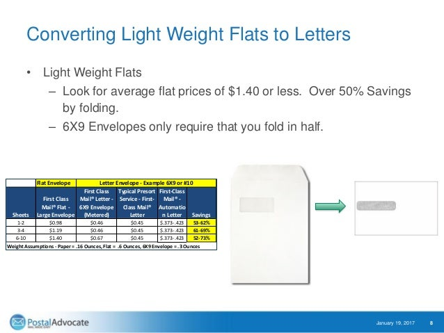 first class mail letter options metered commercialautomation 8 converting light weight