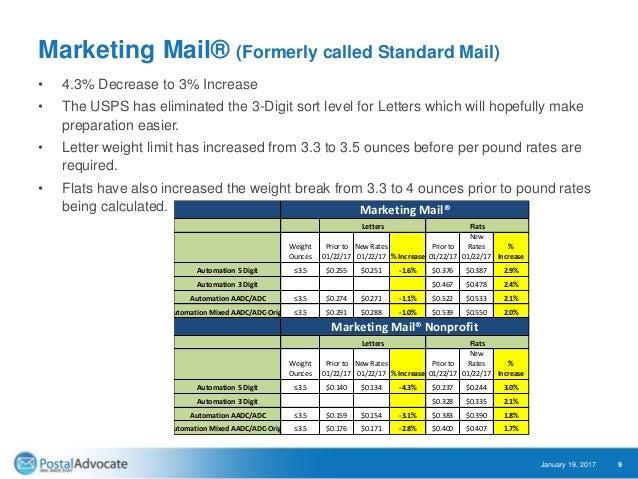 january 2017 usps® rates increase webinar