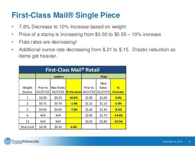 First-Class Mail® ...