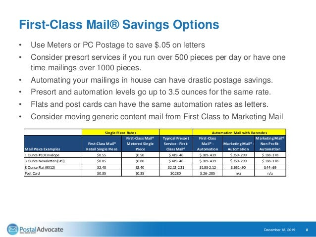 certified mail rates 2020