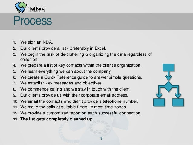 9 Process 1. We sign an NDA. 2. Our clients provide a list - preferably in Excel. 3. We begin the task of de-cluttering & ...