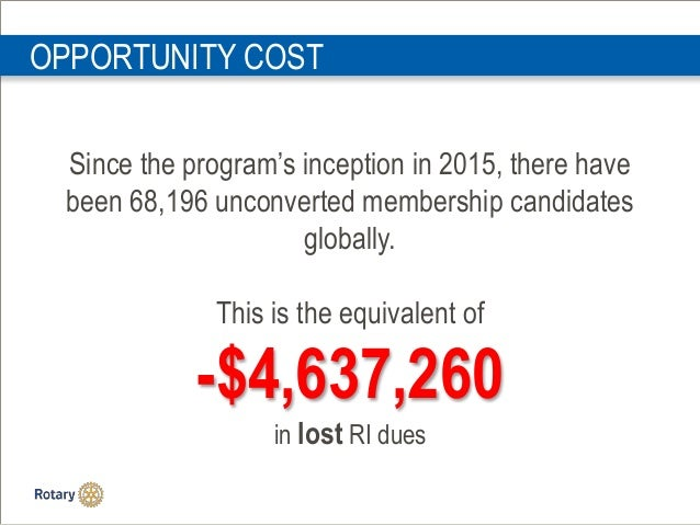 OPPORTUNITY COST Since the program's inception in 2015, there have been 68,196 unconverted membership candidates globally....