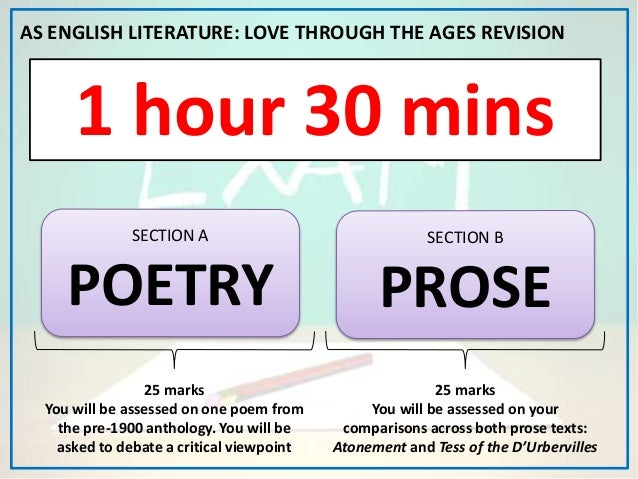 poetry through the ages essay Open many of the books published by younger poets since the late nineties and   we can see this in the subjects he discusses in the 1934 essay collection of  the  each age has its own abounding gifts, yet only some ages transmute them .