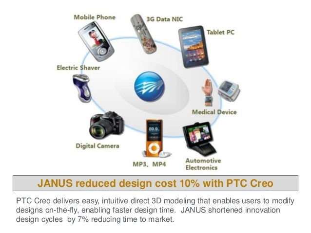 JANUS reduced design cost 10% with PTC Creo PTC Creo delivers easy, intuitive direct 3D modeling that enables users to mod...