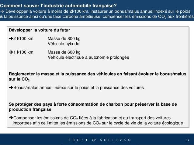 12 Comment sauver l'industrie automobile française?  Développer la voiture à moins de 2l/100 km, instaurer un bonus/malus...