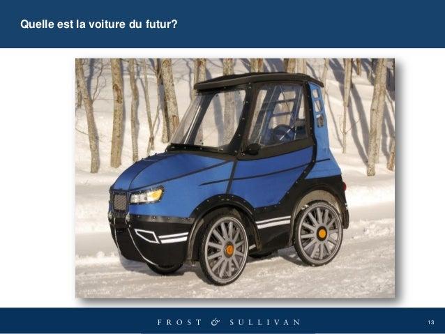 13 Quelle est la voiture du futur?