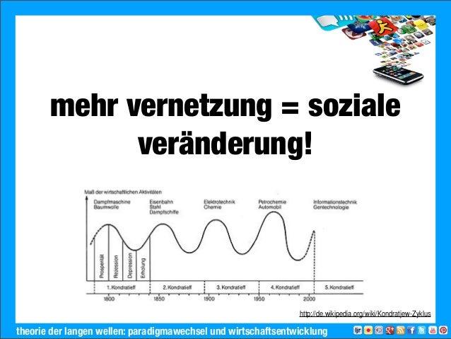 2013 Landesjugendring Niedersachsen e.V.mehr vernetzung = sozialeveränderung!theorie der langen wellen: paradigmawechsel u...