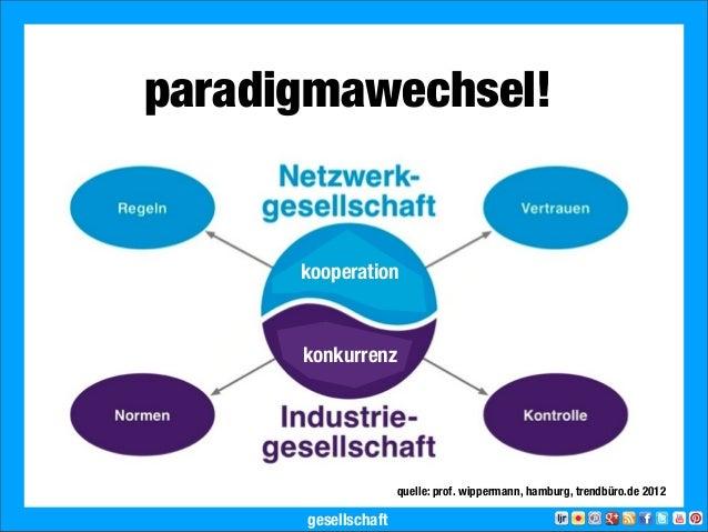 2013 Landesjugendring Niedersachsen e.V.kooperationkonkurrenzparadigmawechsel!quelle: prof. wippermann, hamburg, trendbüro...