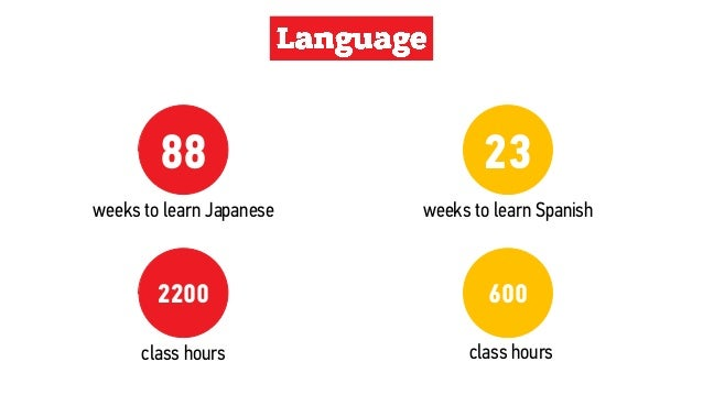 Japan. Business Culture of Japan