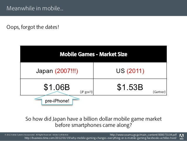 Meanwhile in mobile...  Oops, forgot the dates!                                                               Mobile Games...
