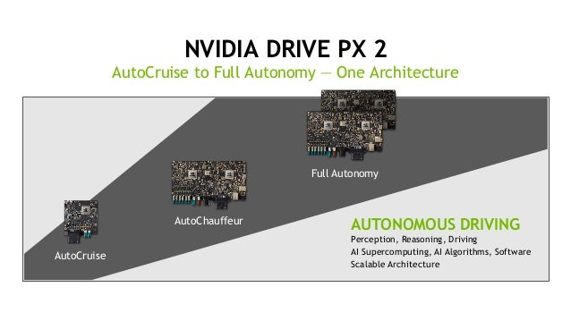 NVIDIA Deep Learning Institute 2017 基調講演