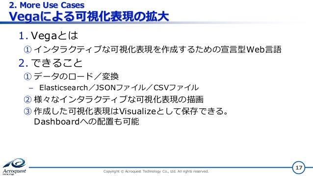 Japan elasticusergroup01 Acroquest