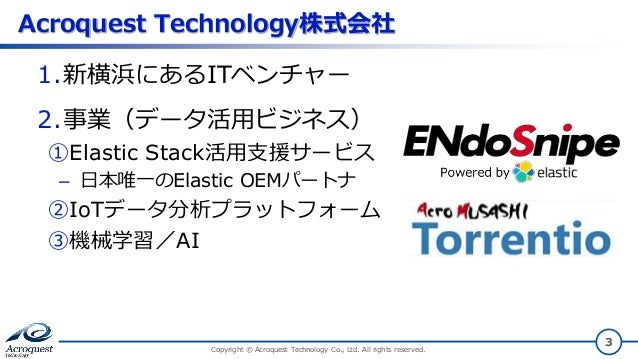 Japan elasticusergroup01 Acroquest Slide 3
