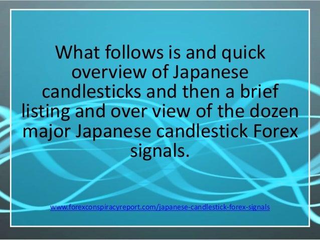 Japanese candlestick forex