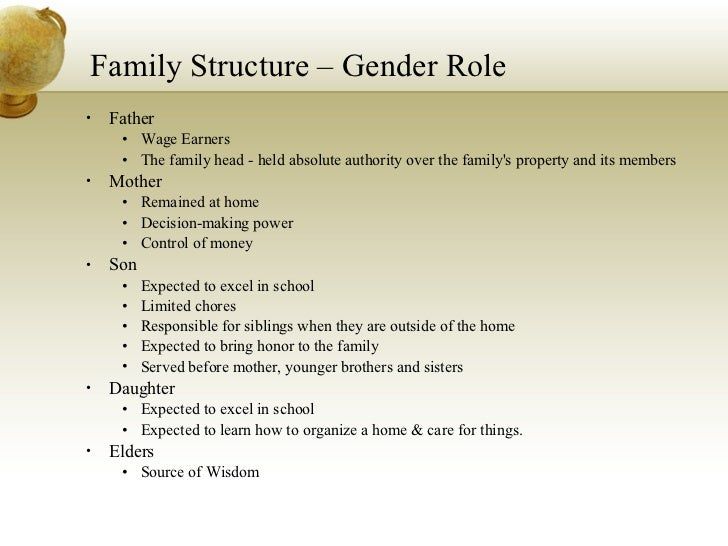 Compare and Contrast Traditional and Modern Families
