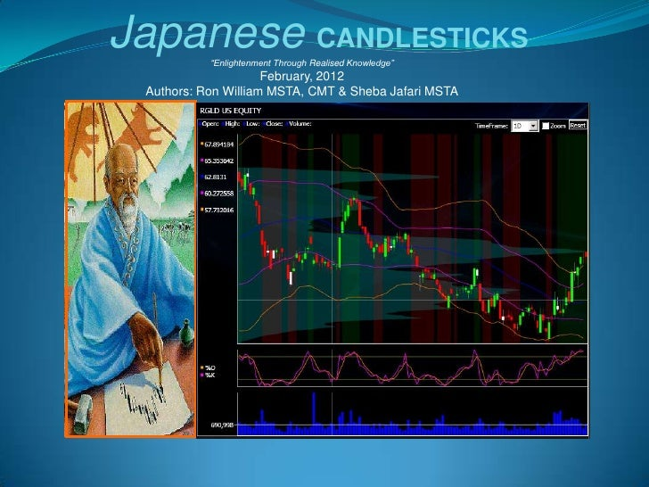 Ppt on japanese candlesticks