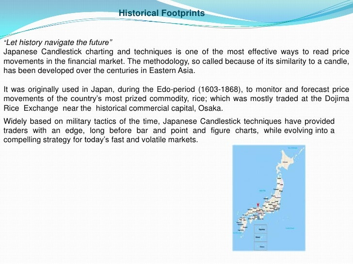 Japanese candlesticks quiz
