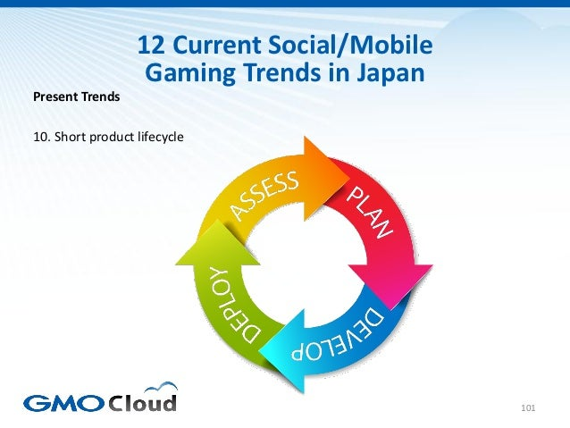12 Current Social/Mobile                   Gaming Trends in JapanPresent Trends10. Short product lifecycle                ...