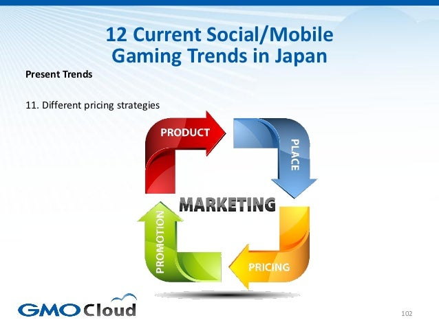 12 Current Social/Mobile                    Gaming Trends in JapanPresent Trends11. Different pricing strategies          ...