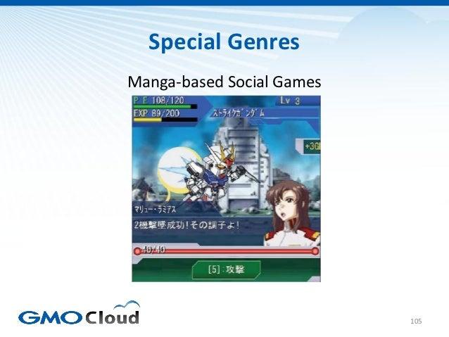 Special GenresManga-based Social Games                           105