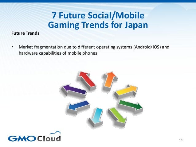 7 Future Social/Mobile                  Gaming Trends for JapanFuture Trends•   Market fragmentation due to different oper...
